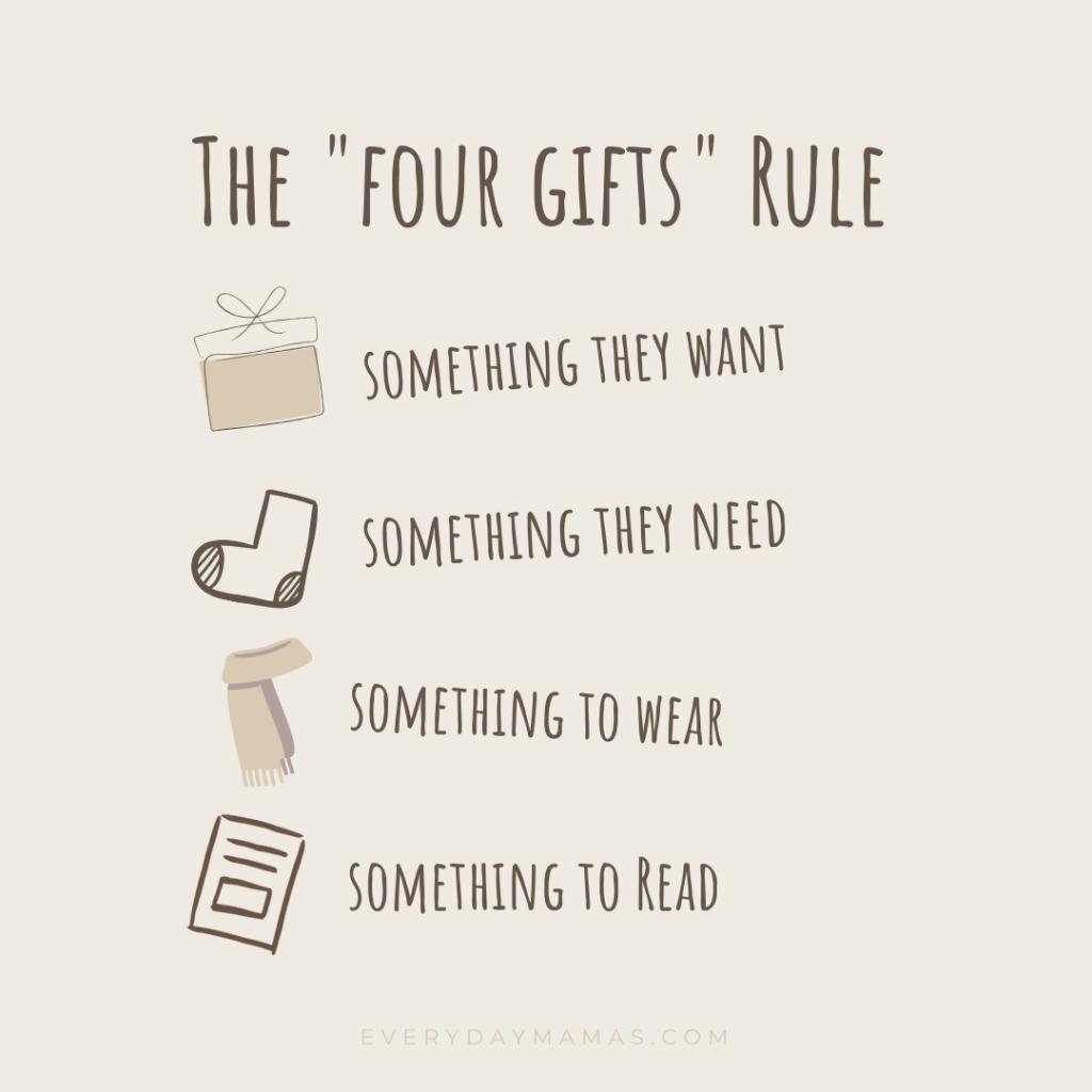 De regel van vier voor cadeautjes